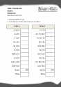 Grade 5 Maths Worksheet: Multiplication